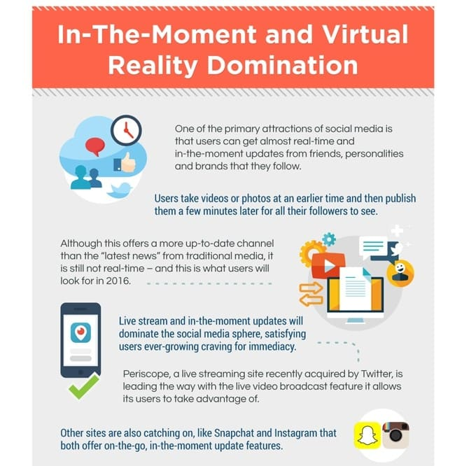 In the moment and virtual reality domination